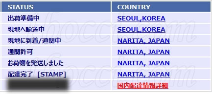 iHerb自動セレクト海外配送Sagawa Global Tracking商品到着後状況